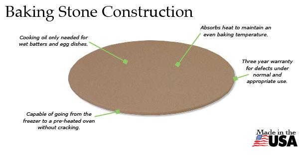 stone instuctions